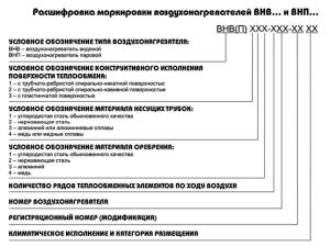 Расшифровка маркировки воздухонагревателей ВНВ... и ВНП