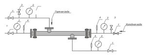 Рекомендуемая схема установки контрольно-измерительных приборов и арматуры