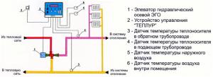 Применение термомайзеров Р-7.Т в системах отопления