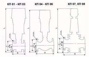 """Габаритные и присоединительные размеры регулятора температуры типа Термомайзер Р-2.Т"""""""