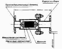Гидромультиполи МАВР
